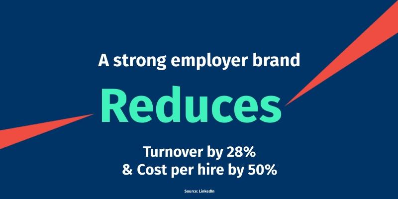 employer brand impacts
